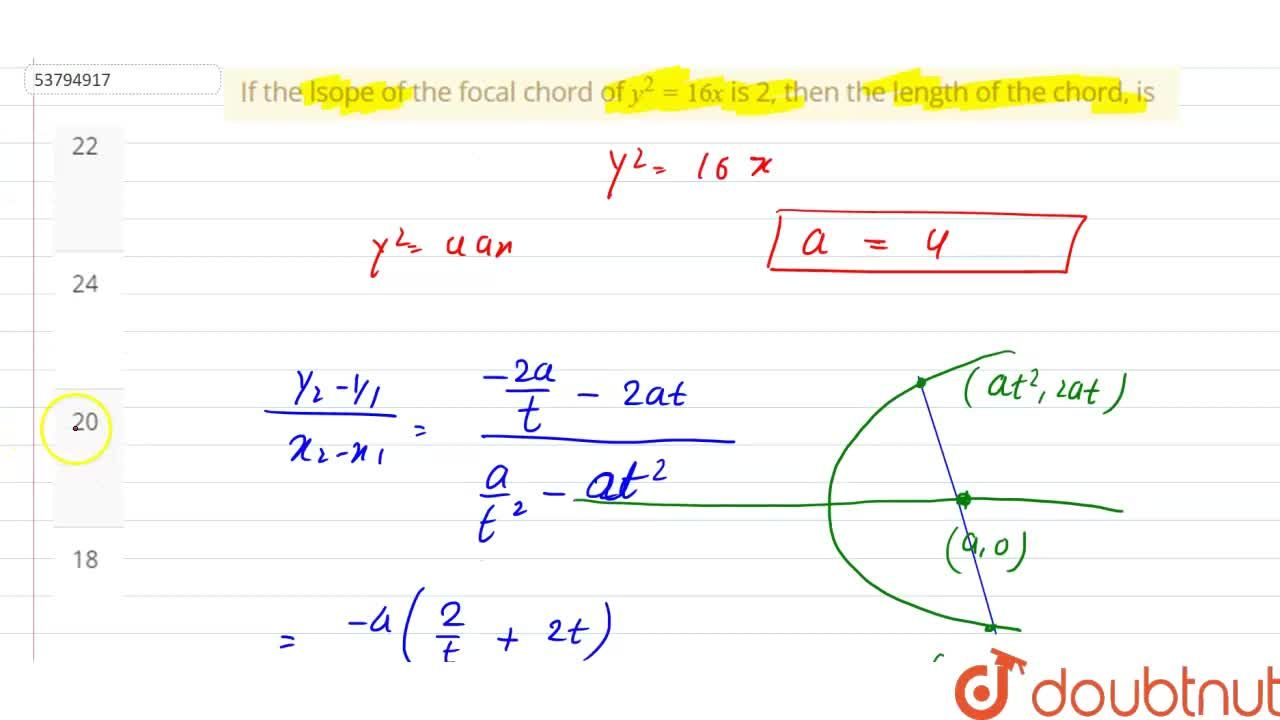 If the lsope of the focal chord of y^(2)=16x is 2, then the length of the chord, is