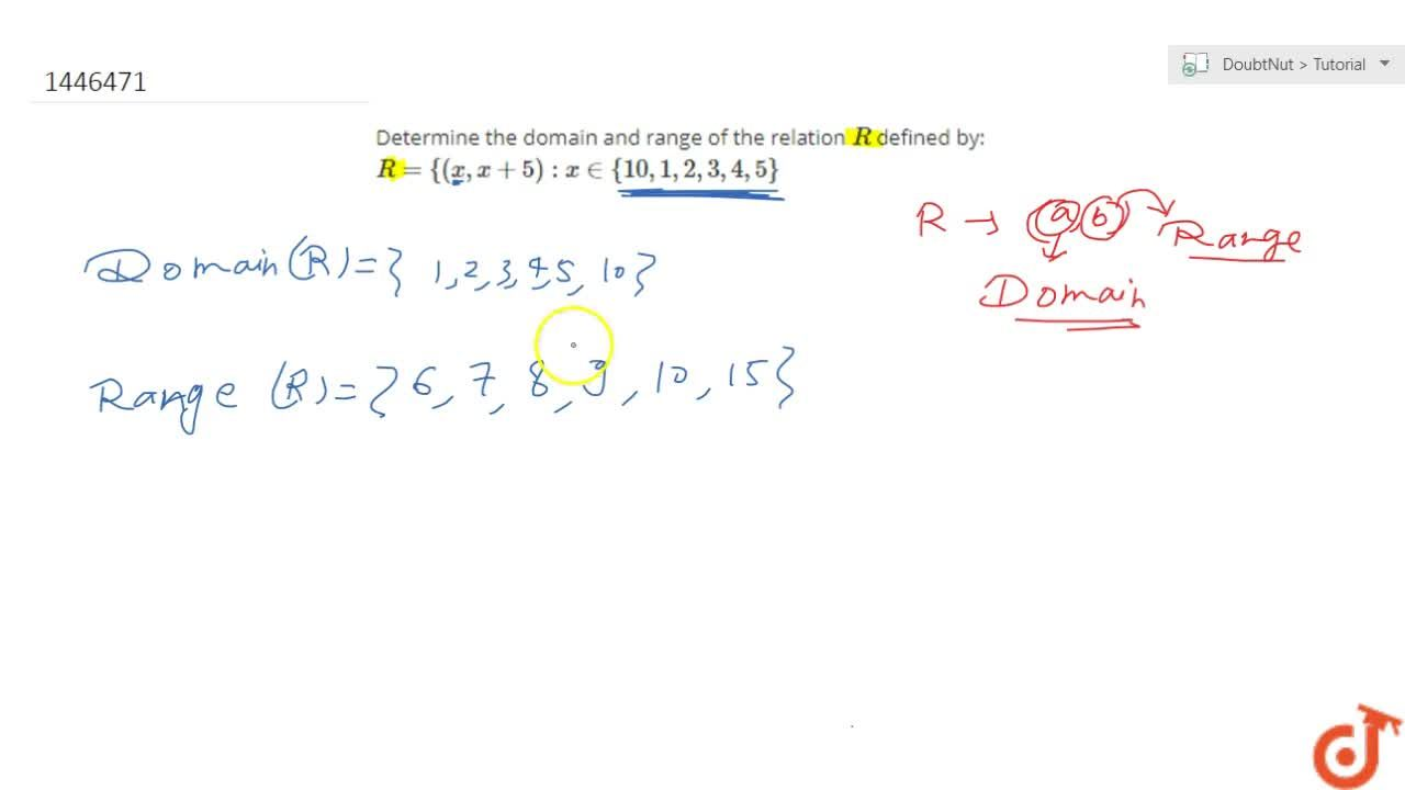 Solution for Determine the domain and range of the relation R