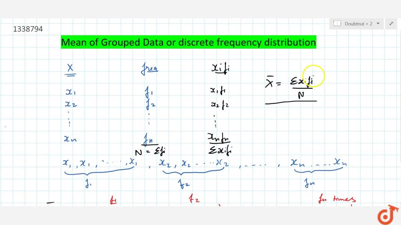 Solution for Mean of Grouped Data or discrete frequency distrib