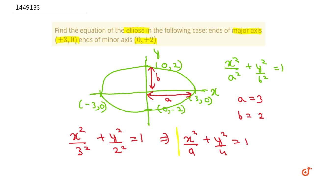Solution for Find the equation of the ellipse in the following