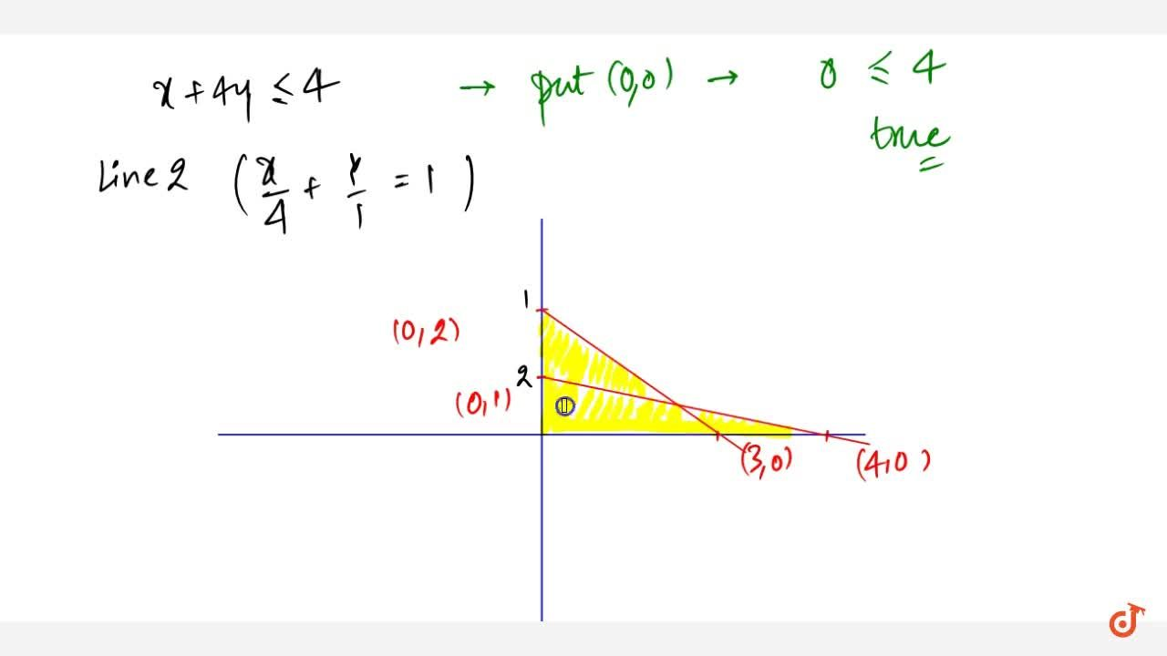 Solve the following system of linear inequation graphically: 2x+3ylt=6,\ x+4ylt=4,\ xgeq0,\ ygeq0