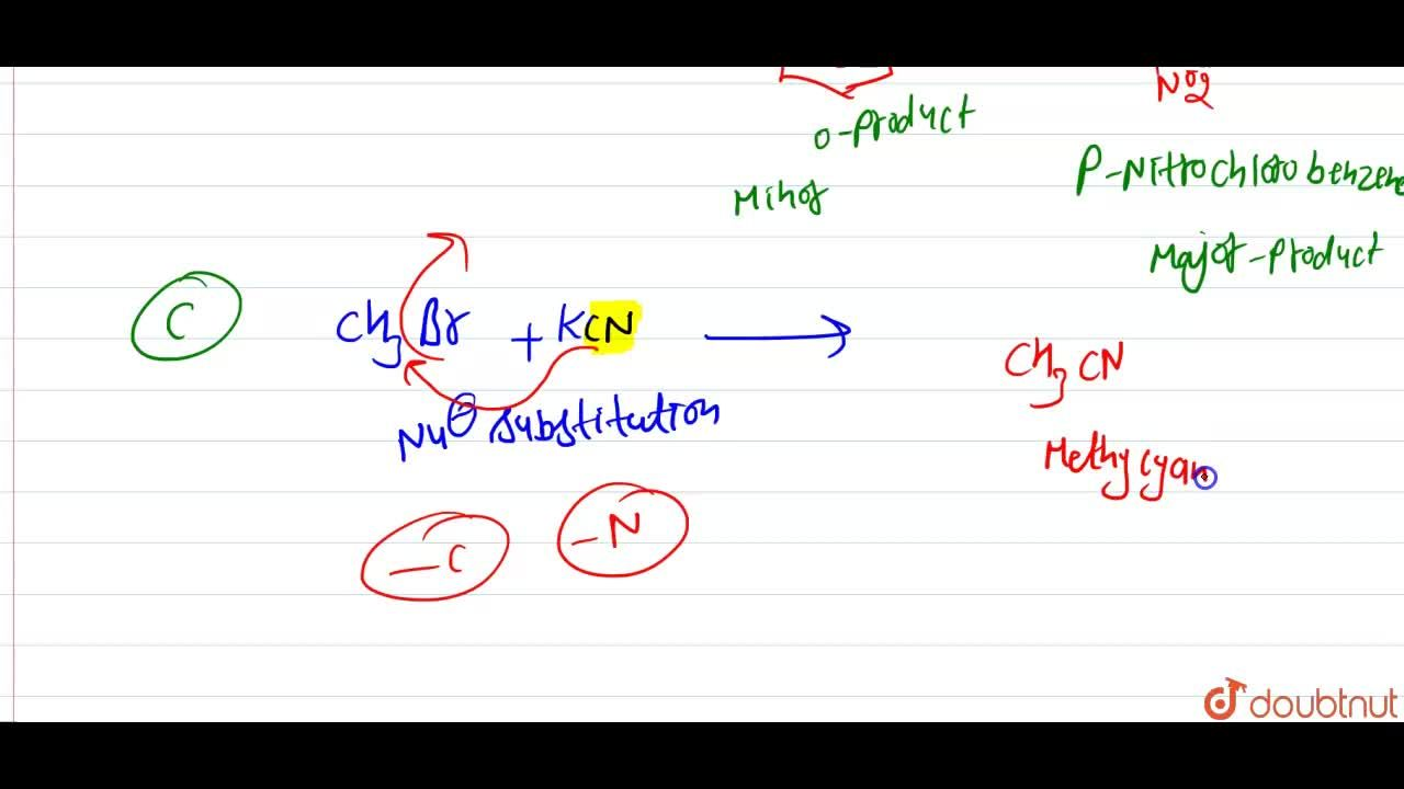 Write the product(s) formed when <br> (i) 2-Bromopropane undergoes dehydrohalogenation reaction. <br> (ii) Chlorobenzene undergoes nitration reaction. <br> (iii) Methylbromide is treated with KCN.