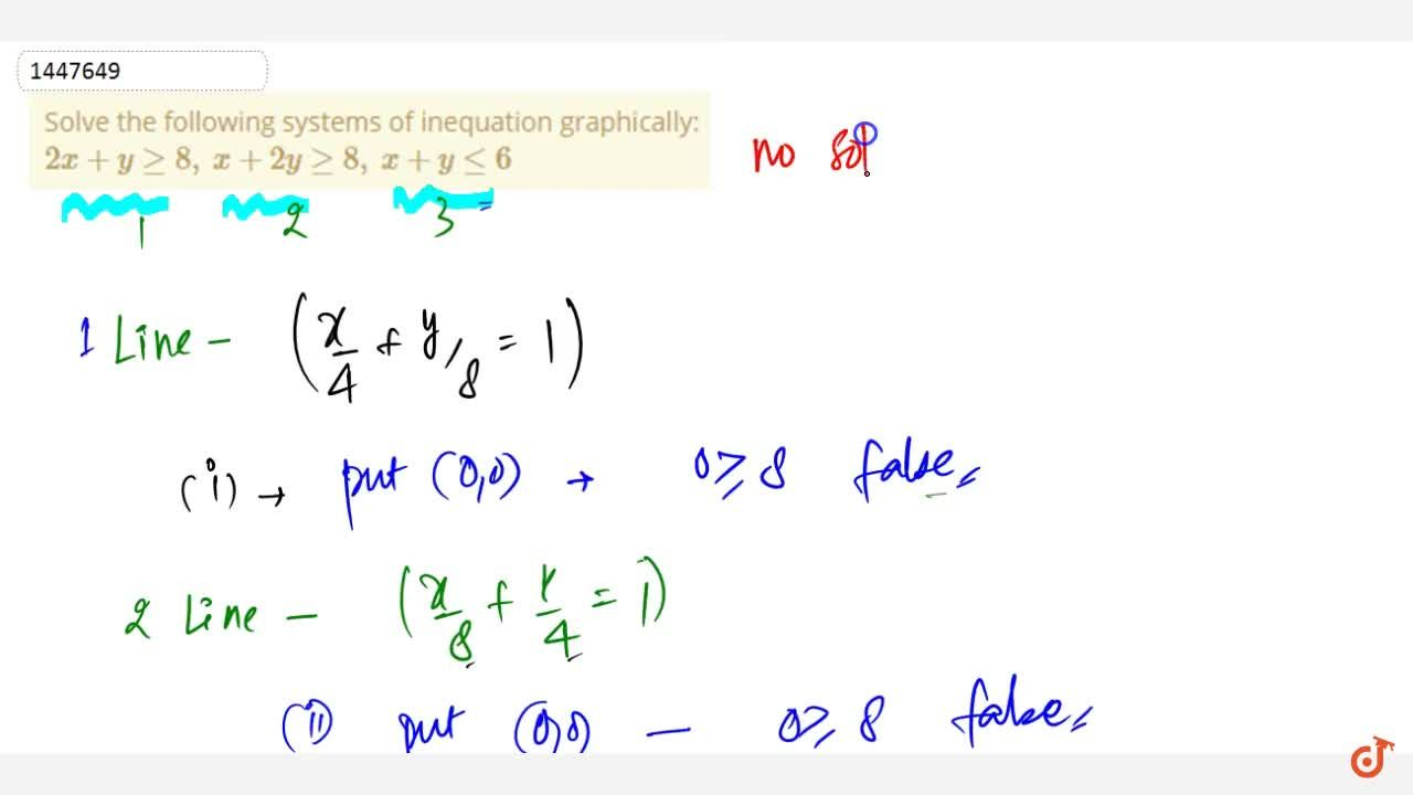 Solve the following systems of inequation graphically: 2x+ygeq8,\ x+2ygeq8,\ x+ylt=6