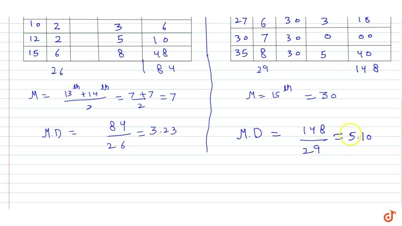 Find the mean deviation about the median for the  data : x_i 5  7  9   10 12  15f_i 8  6  2  2   2   6