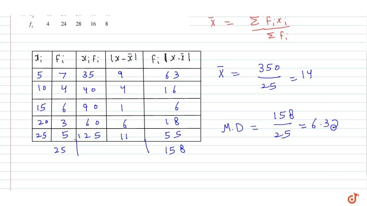 Solution for Find the mean deviation about the mean for the dat