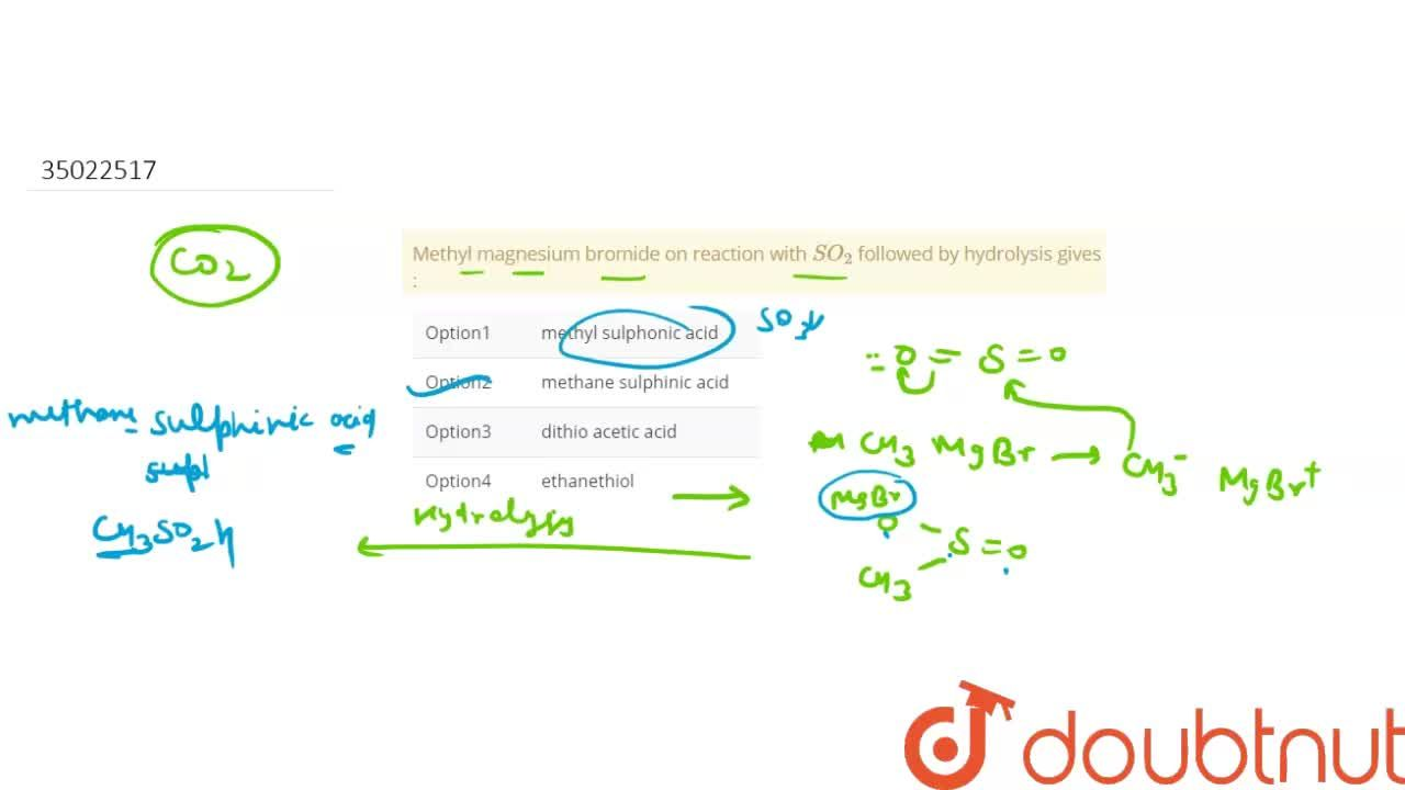Solution for Methyl magnesium bromide on reaction with SO_(2)