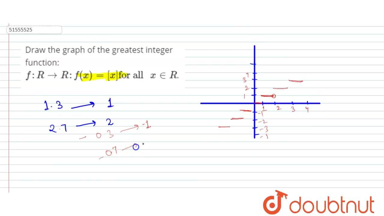 """Draw the graph of the greatest integer function:  f:RtoR:f(x)=[x] """"for all """"x""""""""inR."""