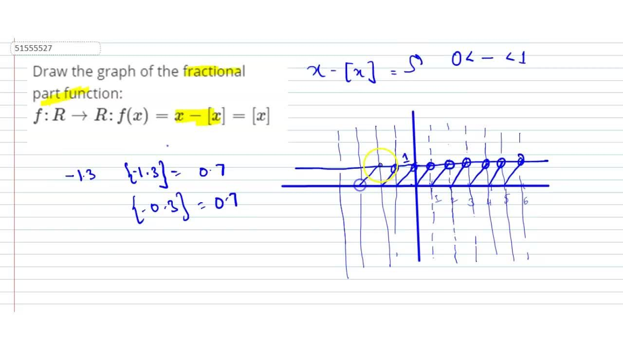 Solution for Draw the graph of the fractional part function: <b