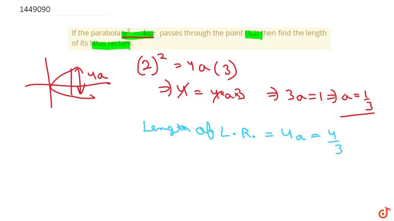 Solution for If the parabola y^2=4a x\  passes through the po