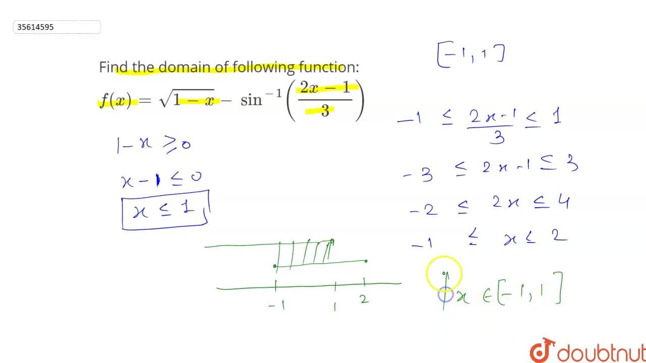 Solution for Find the domain of following function: f(x)=sqrt(