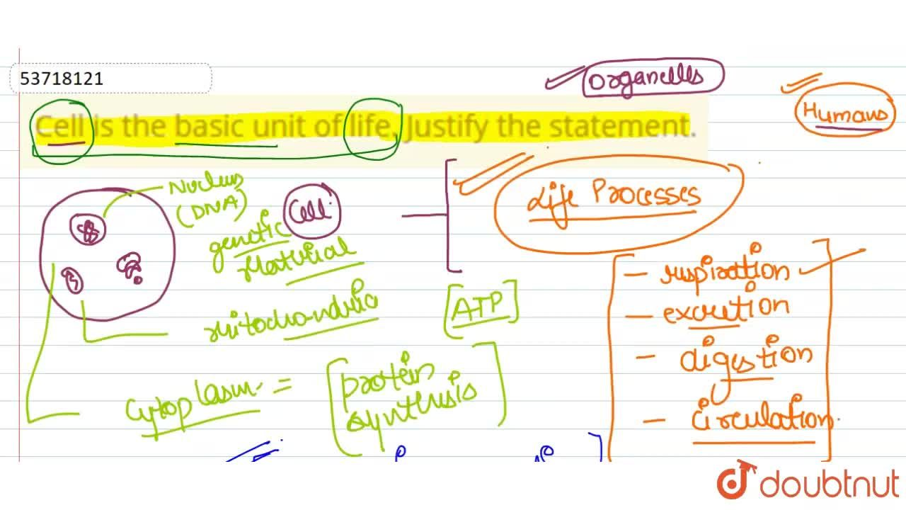 Solution for Cell is the basic unit of life. Justify the statem