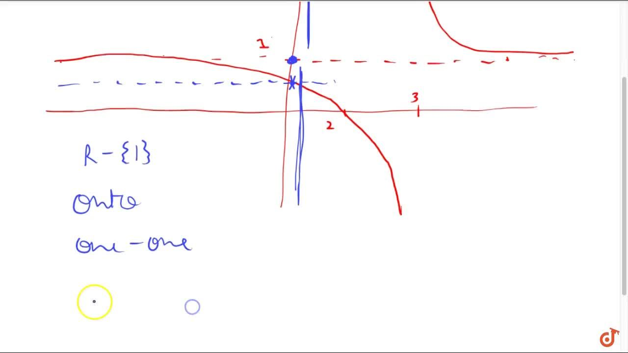 Solution for Show that the function f: R-{3}->R-{1} given by