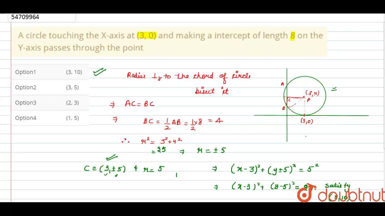 Solution for A circle touching the X-axis at (3, 0) and making