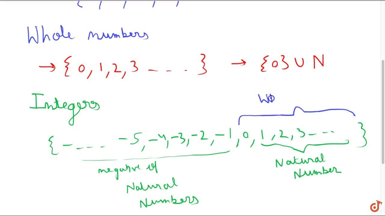 Solution for Natural numbers Whole numbers Integers