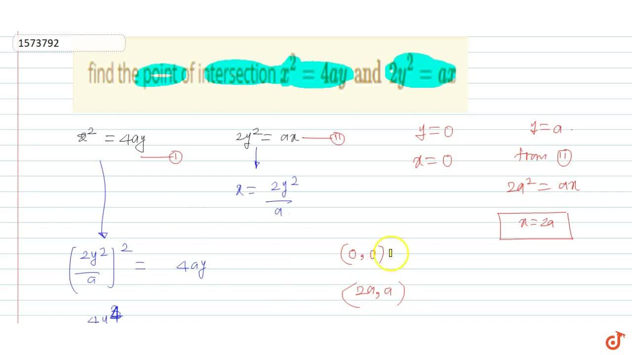 Solution for find the point of intersection  x^2=4ay and 2y^2=