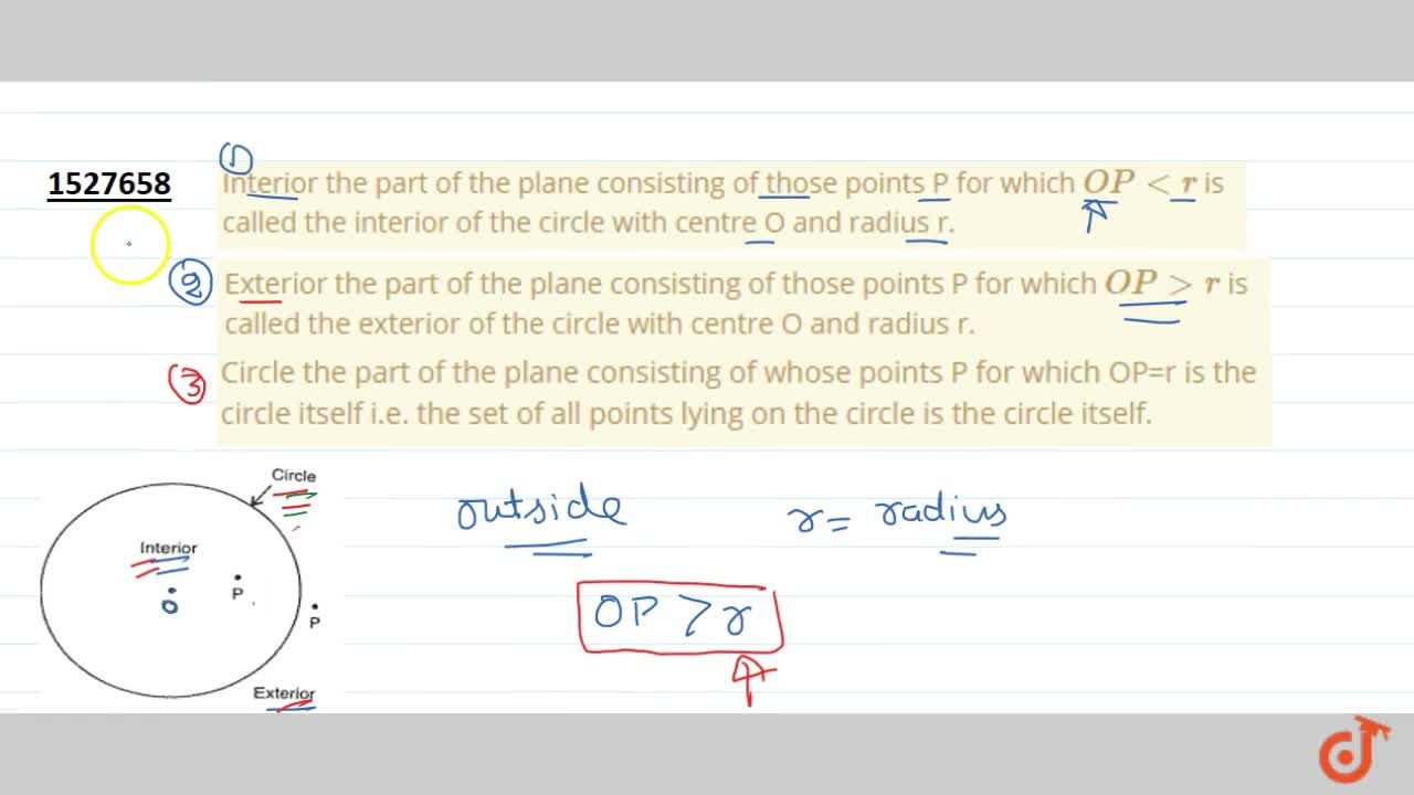 Solution for Exterior the part of the plane consisting of those