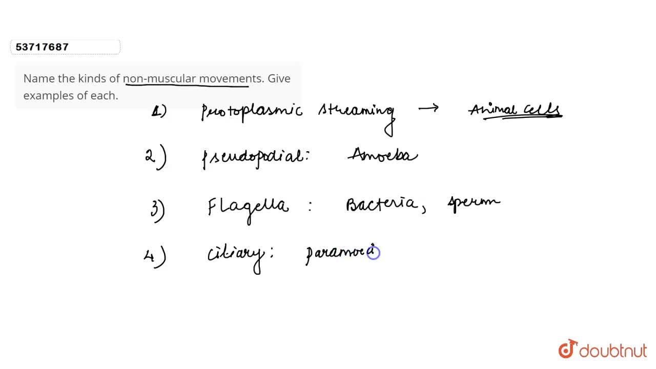 Solution for Name the  kinds of non-muscular movements. Give ex