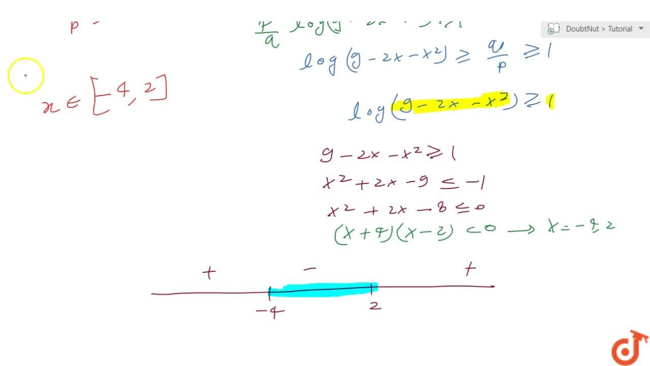 Solution for  Solve the inequality cos^2(x+1)*log(9-2x-x^2)geq