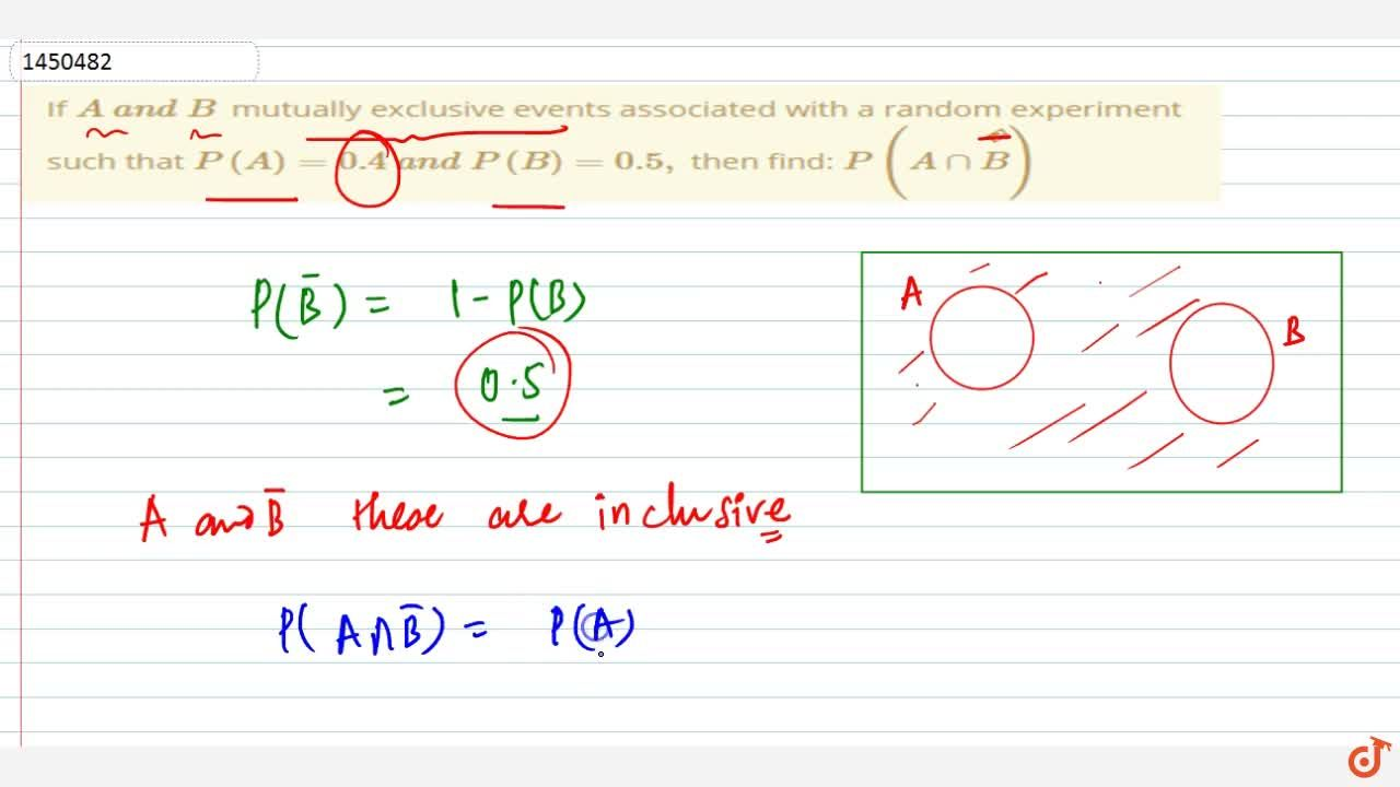Solution for If A\ a n d\ B mutually   exclusive events asso