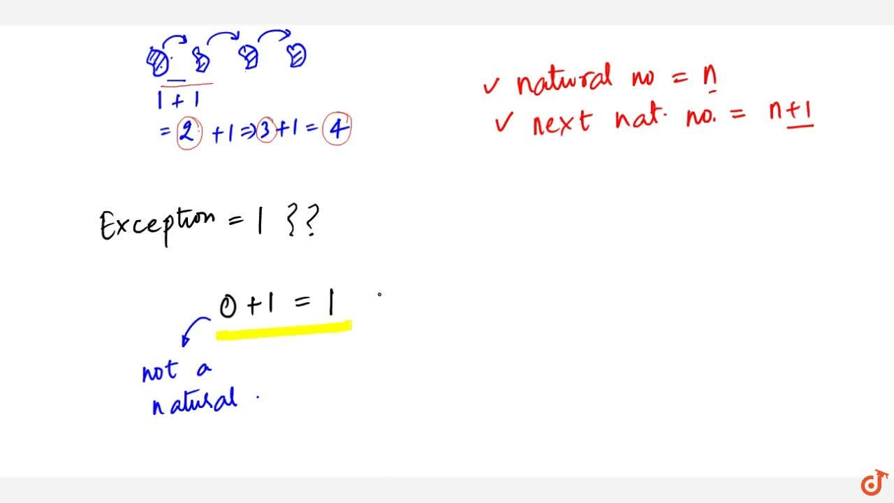 Solution for (ii) Every natural number (except 1) can be obtain