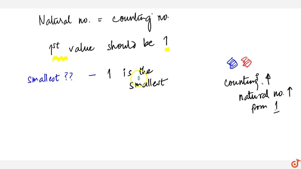 Solution for (i) The first and the smallest natural number is 1