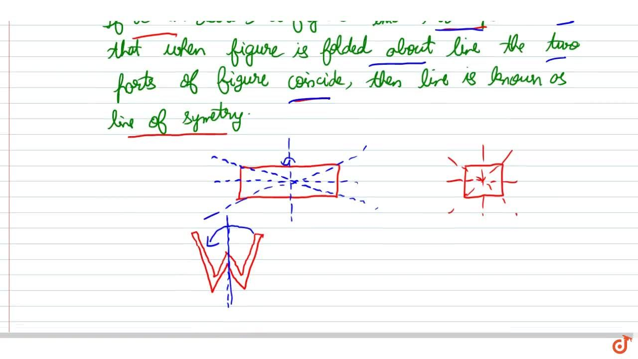 Solution for Line of symmetry