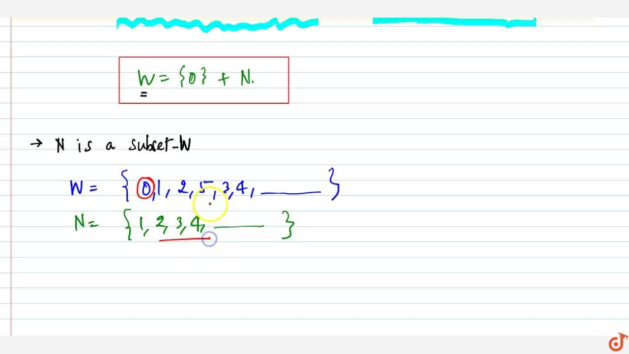 Solution for (iv) All natural numbers are whole numbers.