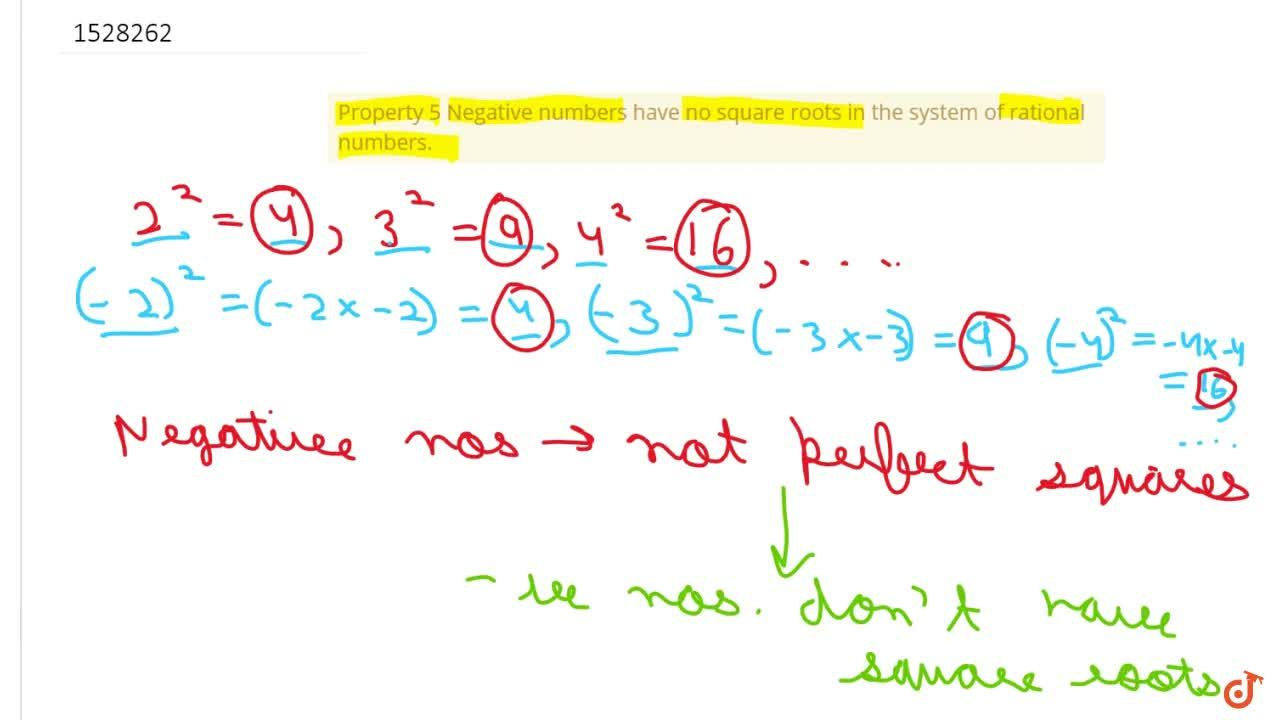 Solution for Property 5 Negative numbers have no square roots i