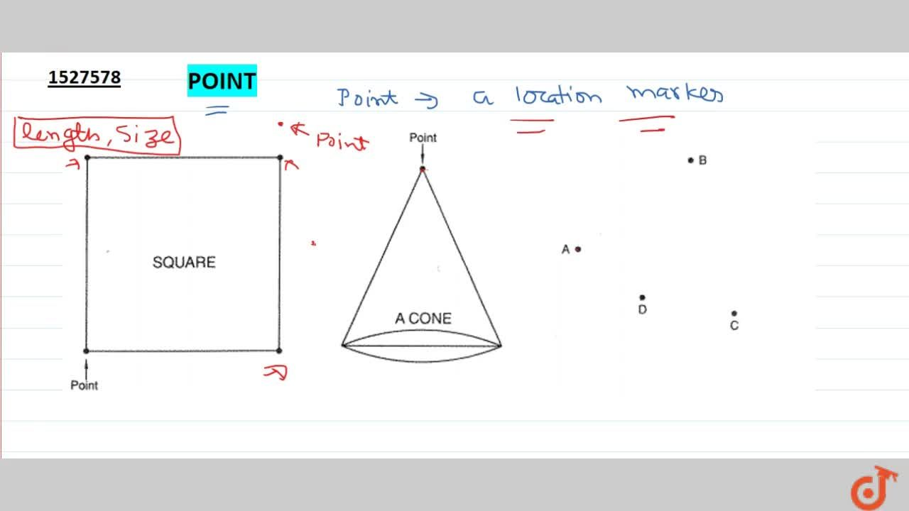 Solution for Point