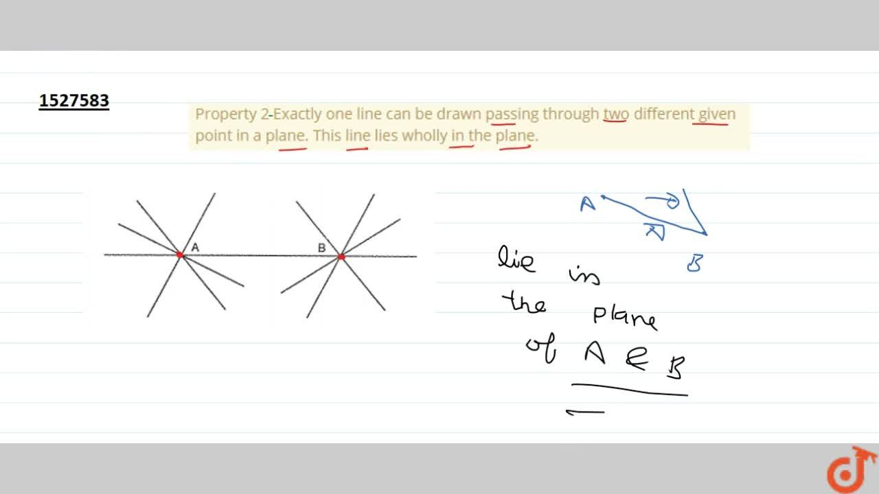 Solution for Property 2 Exactly one line can be drawn passing t