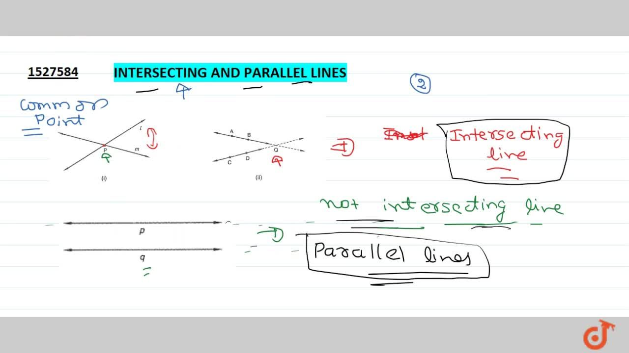 Two lines in a plane either intersect at exactly one point or are parallel.