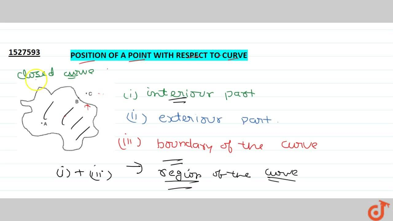 Solution for Position of a point with respect to a curve