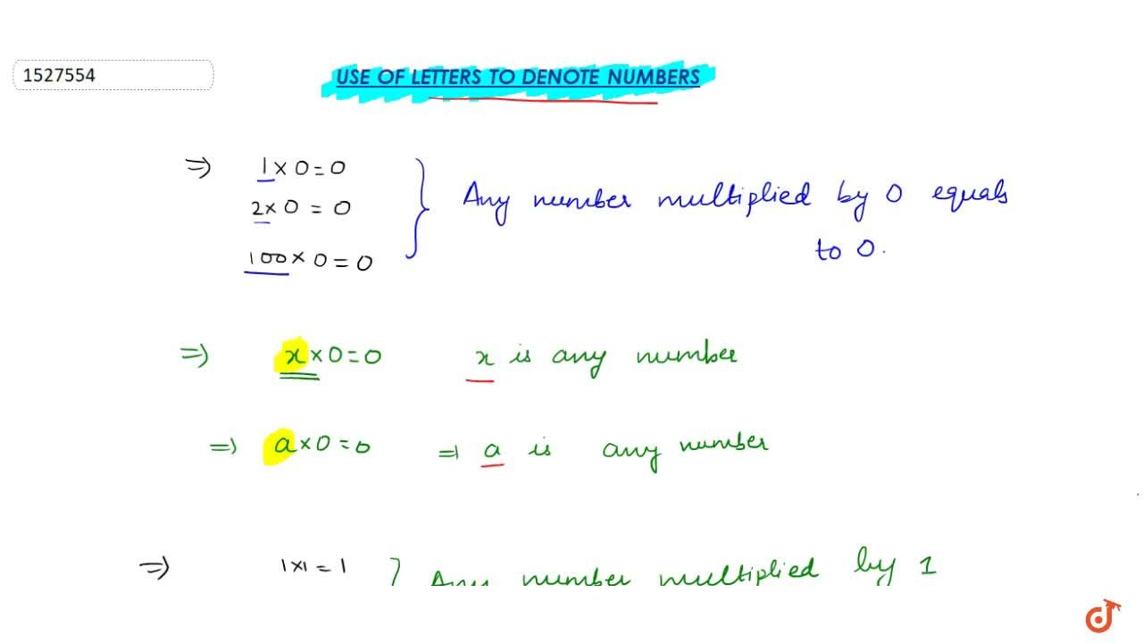 Use of letters to denote numbers