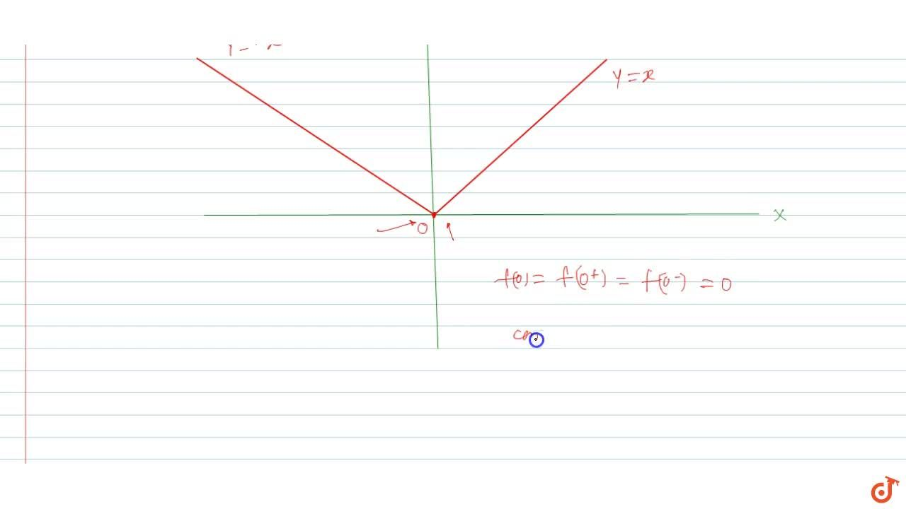 Prove that f(x)= x  is continuous at x=0.