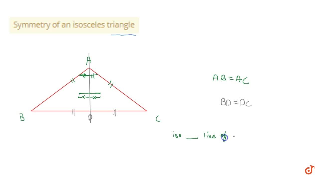 Solution for Symmetry of an isosceles triangle