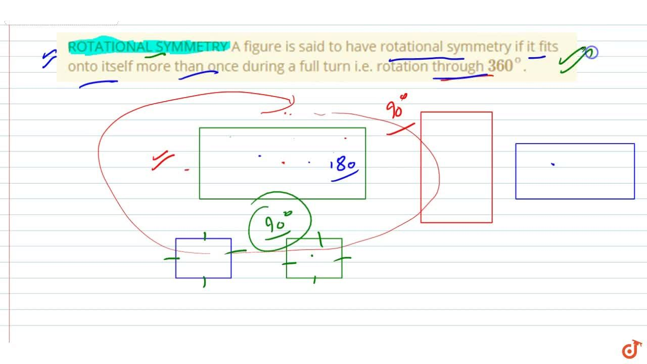 Solution for ROTATIONAL SYMMETRY A figure is said to have rotat