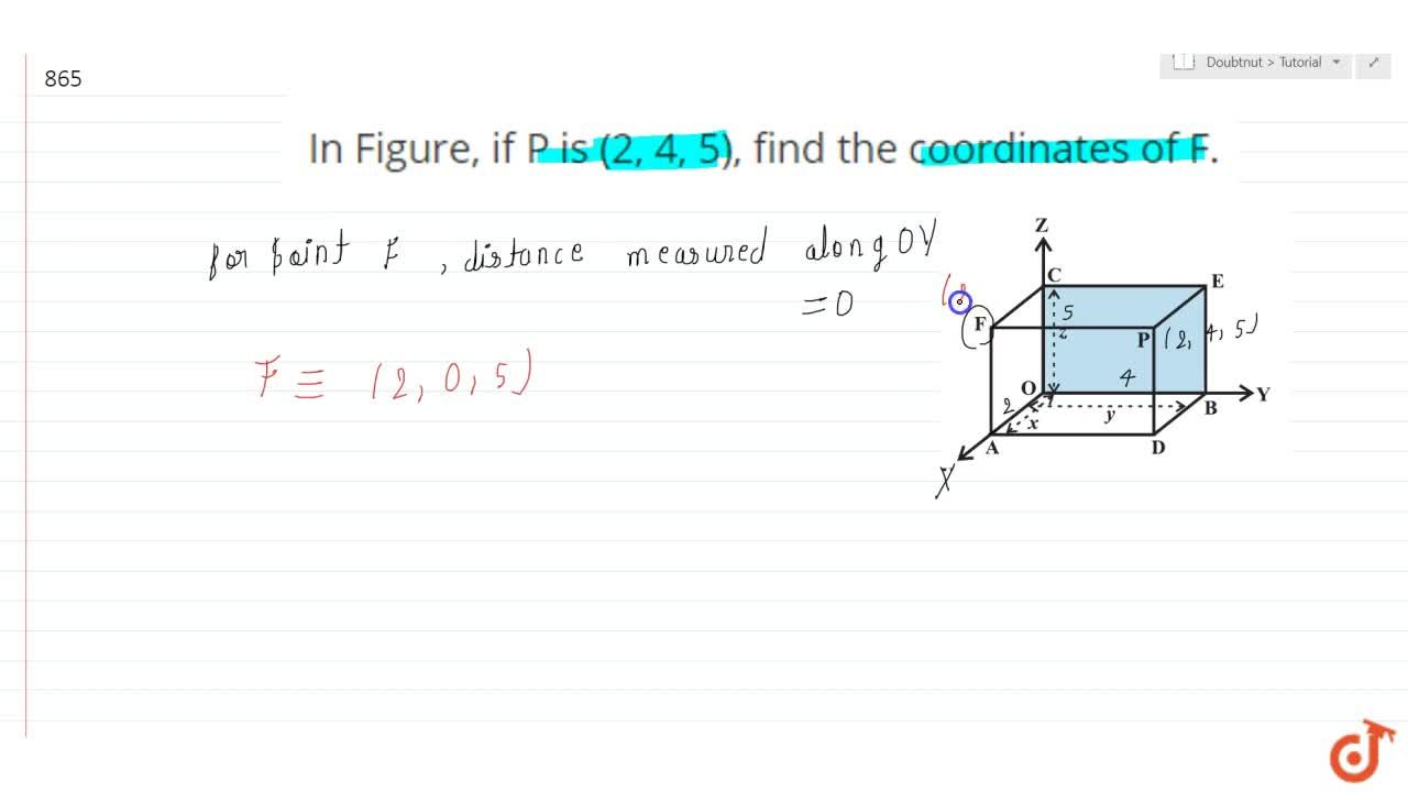 Solution for In Figure, if P is (2, 4, 5),  find the coordinate