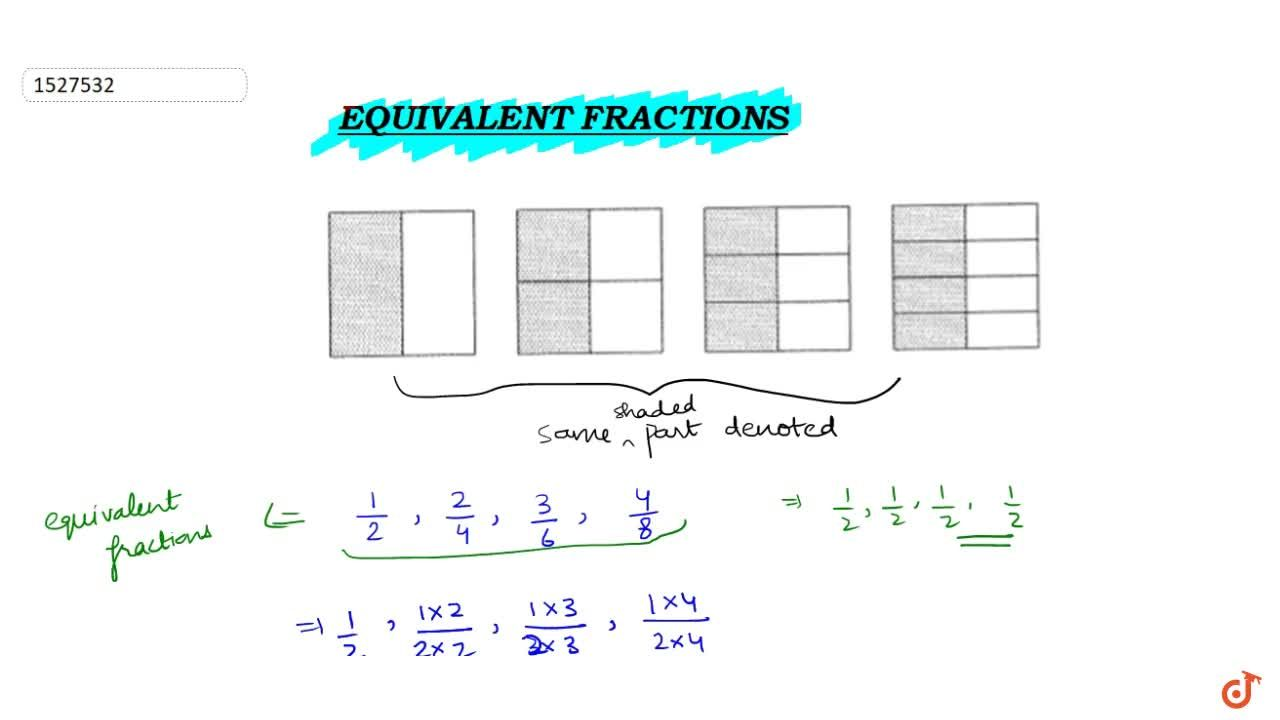 Solution for Equivalent Fractions