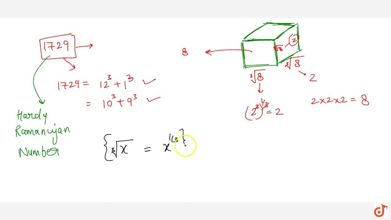 Solution for Introduction to cube roots