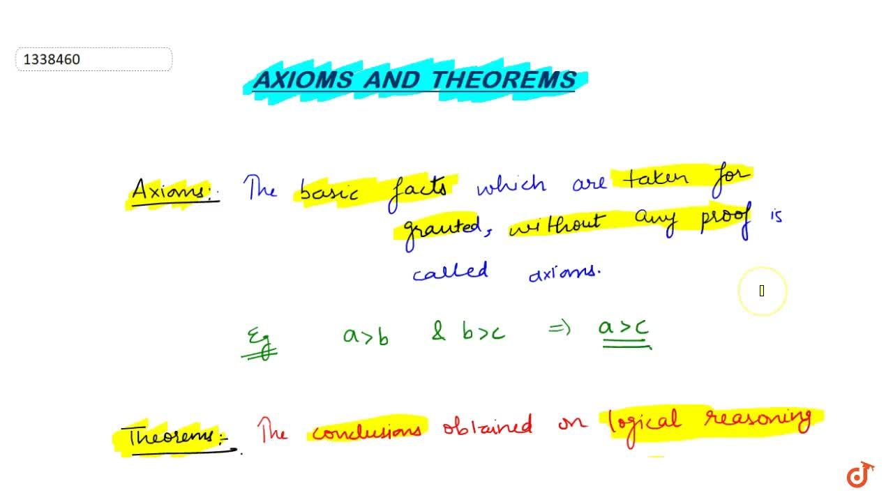 Solution for Axioms and Theorem