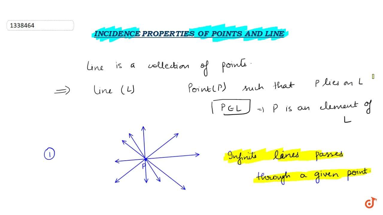 Solution for Incidence properties of points and line