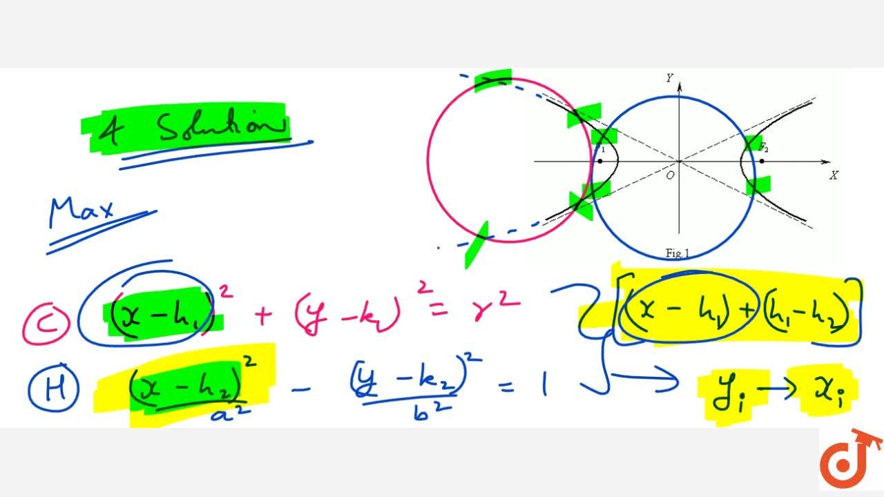 Solution for Intersection Of Circle With Hyperbola