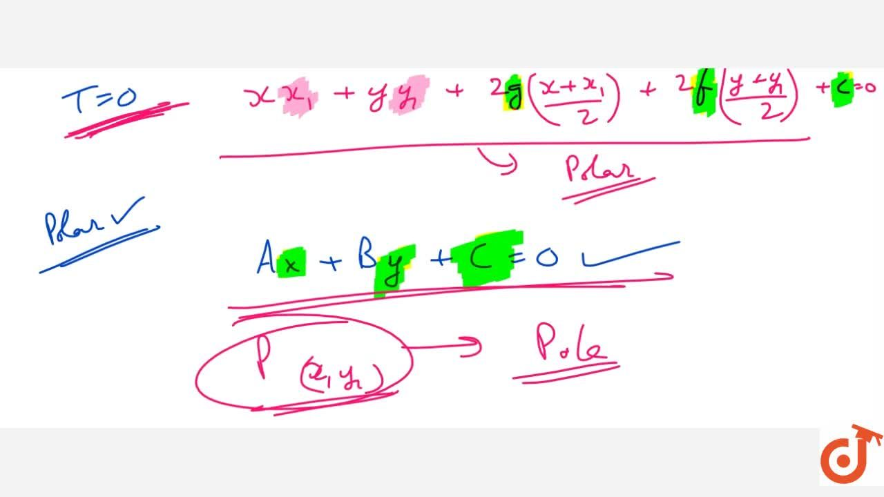 Solution for Definition and meaning of pole and polar