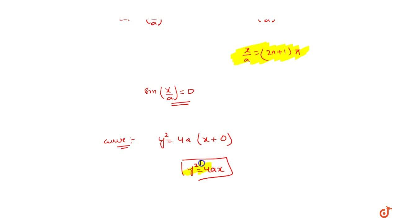 Solution for Find the locus of point on the curve y^2=4a(x+a s