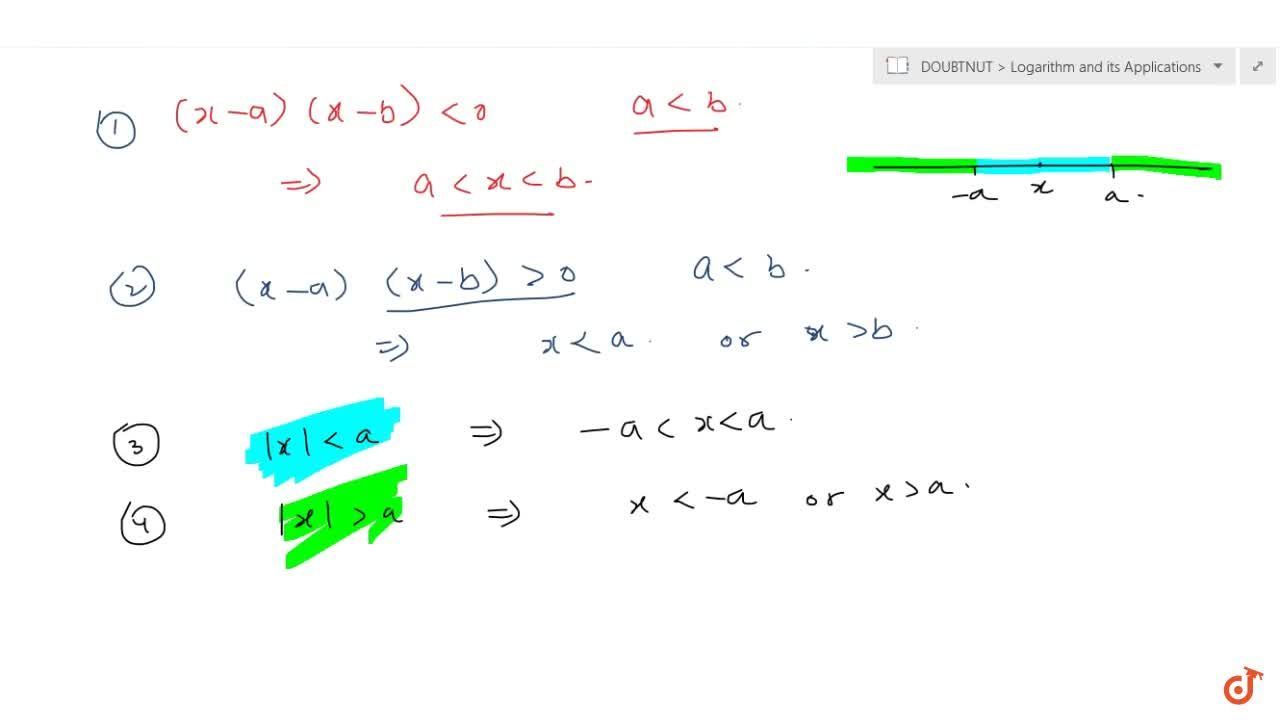 Solution for Importance of domain in logarithmic Inequalities