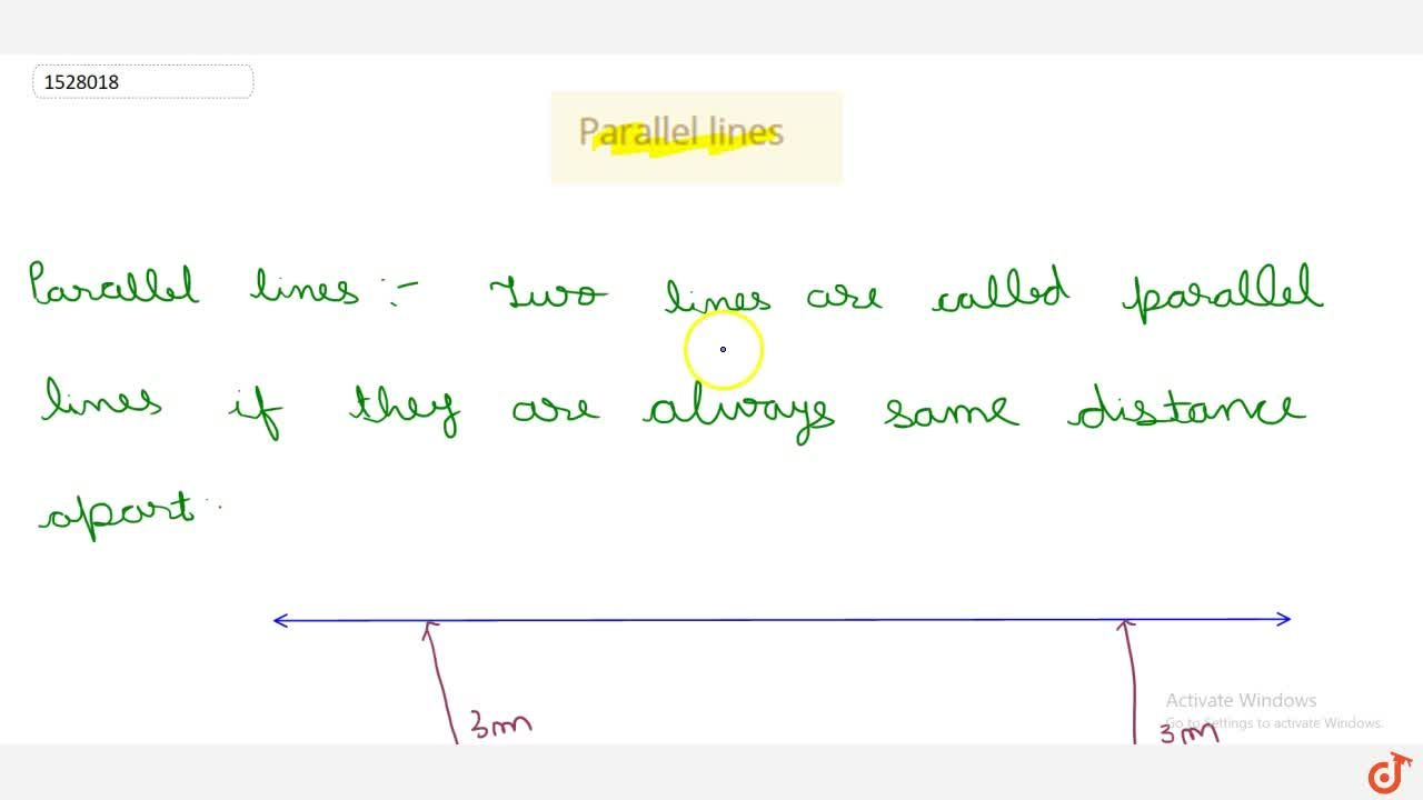 Solution for Parallel lines