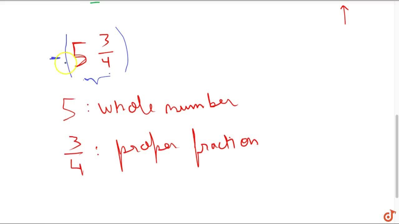 Solution for Mixed fraction a combination of a whole number and