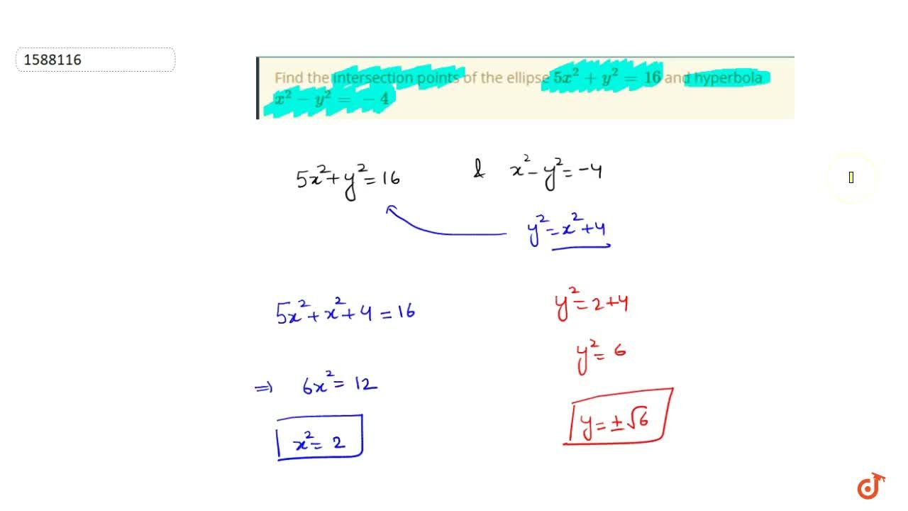 Solution for Find the intersection points of the ellipse 5x^2+