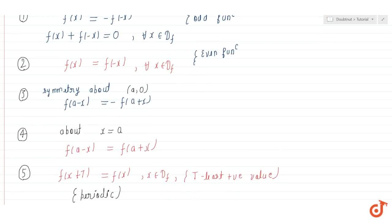 Solution for Functional equations resulting from properties of