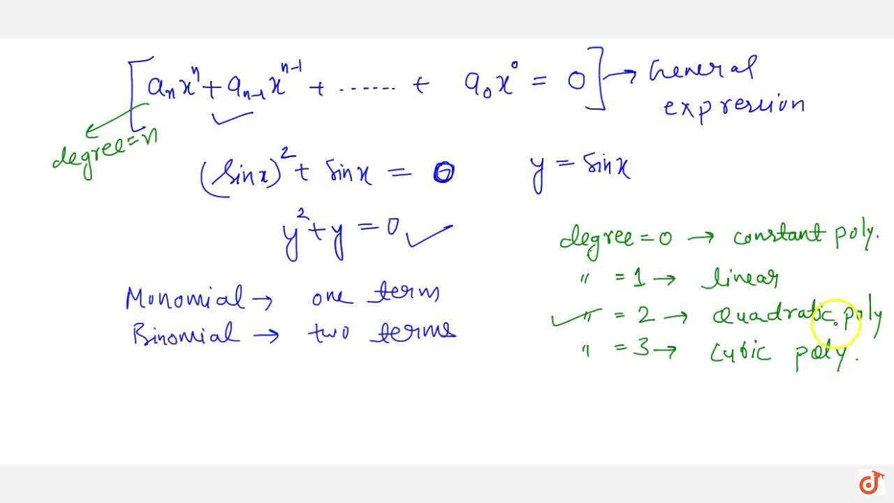 Solution for Polynomials